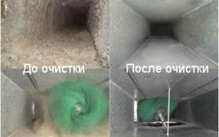 Как прочистить вентиляцию в многоквартирном доме