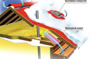 Как выполнить вентиляцию подкровельного пространства