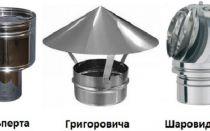 Дефлектор Вольперта-Григоровича своими руками