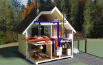 Отопление дома электричеством дешево: оптимизируем правильно