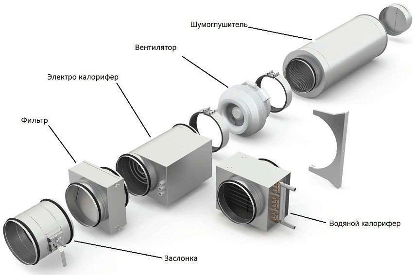 Конструкция приточно-вытяжной системы