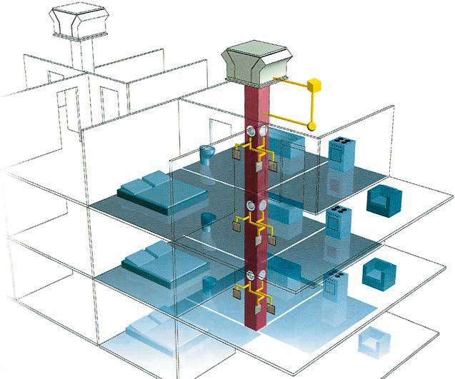 Вентиляция в многоэтажке - это вертикальная конструкция, берущая начало в подвале