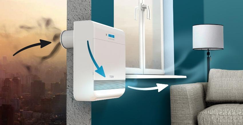 В помещениях с пластиковыми окнами показана принудительная вентиляция