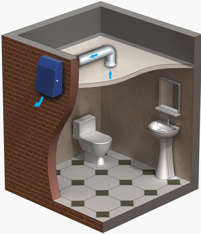 Как сделать вытяжку в туалете в деревянном доме