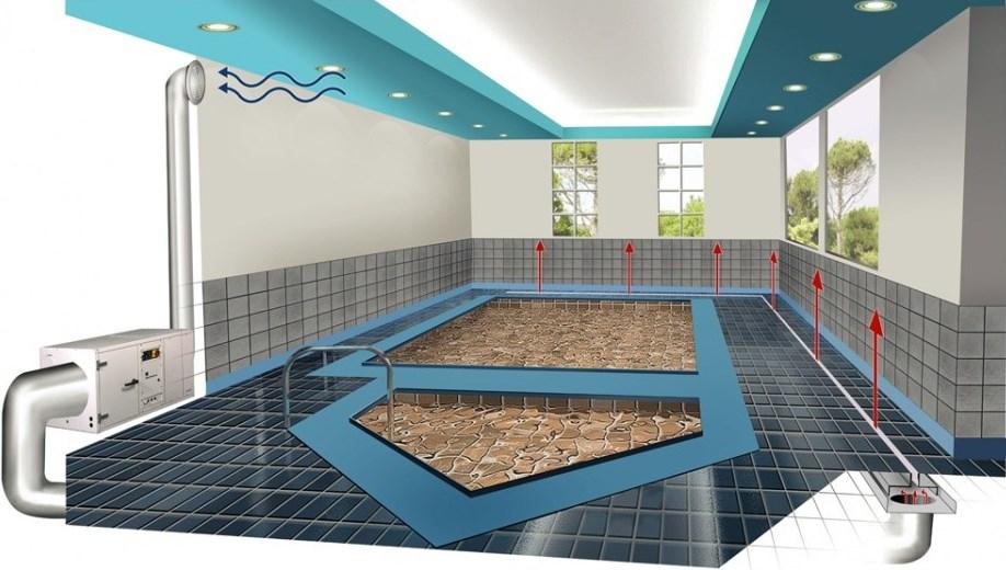 Вентиляция бассейна в сауне