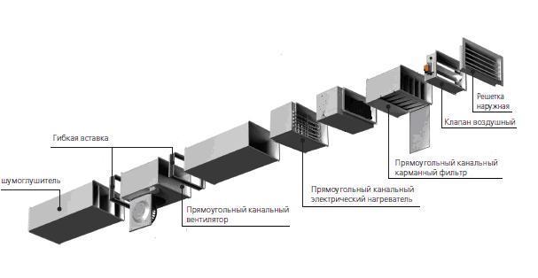 Вариант конструкции вентиляционного канала
