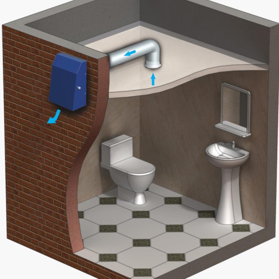 Расположение вентилятора в ванной зависит от схемы расположения вентканалов