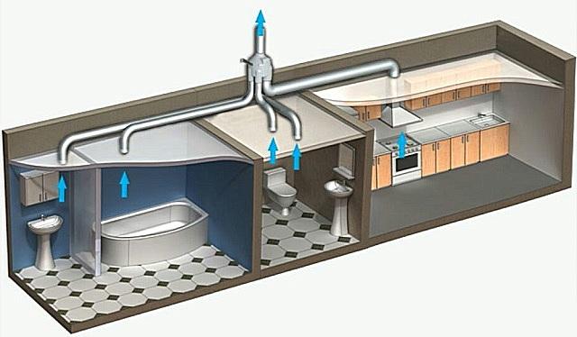Крышный вентилятор актуален для частных домов
