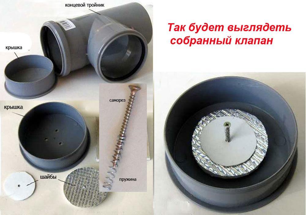 Конструкция вентиляционного клапана