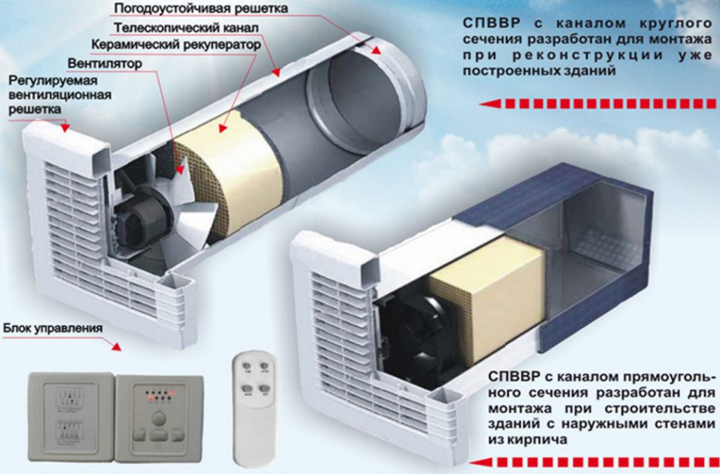 Варианты устройства круглых и прямоугольных вентшахт