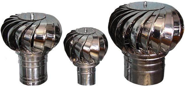 Турбодефлектор для вентиляции подбирается под параметры габариты конкретного канала