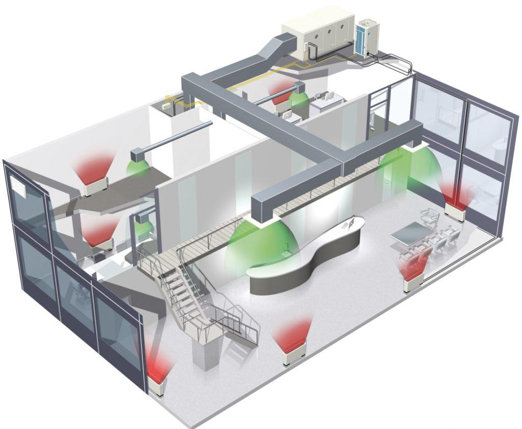 Расчет вентиляции базируется на основании предполагаемого количества посетителей
