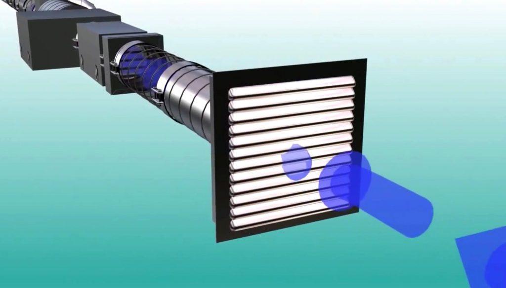 Принцип организации вентсистемы с фильтрацией