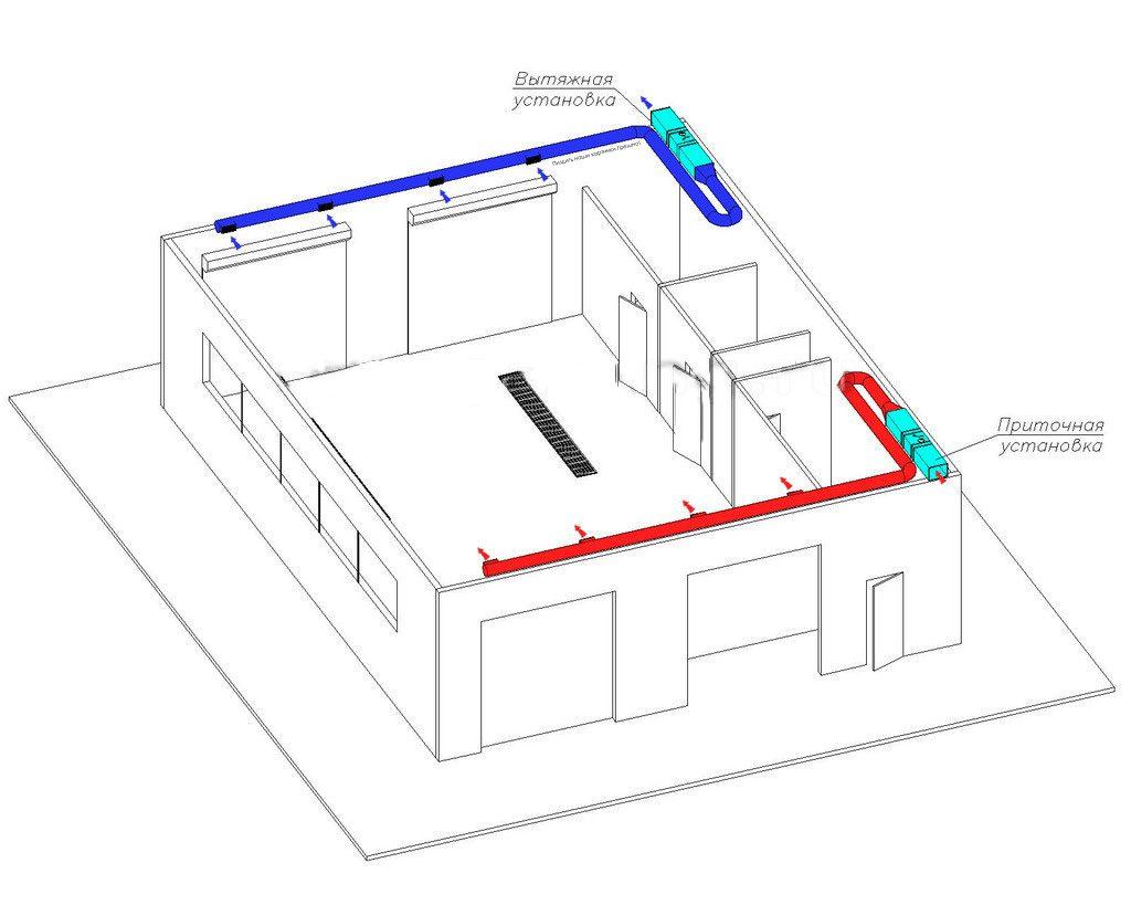 Принципиальная схема устройства вентсистемы автомойки
