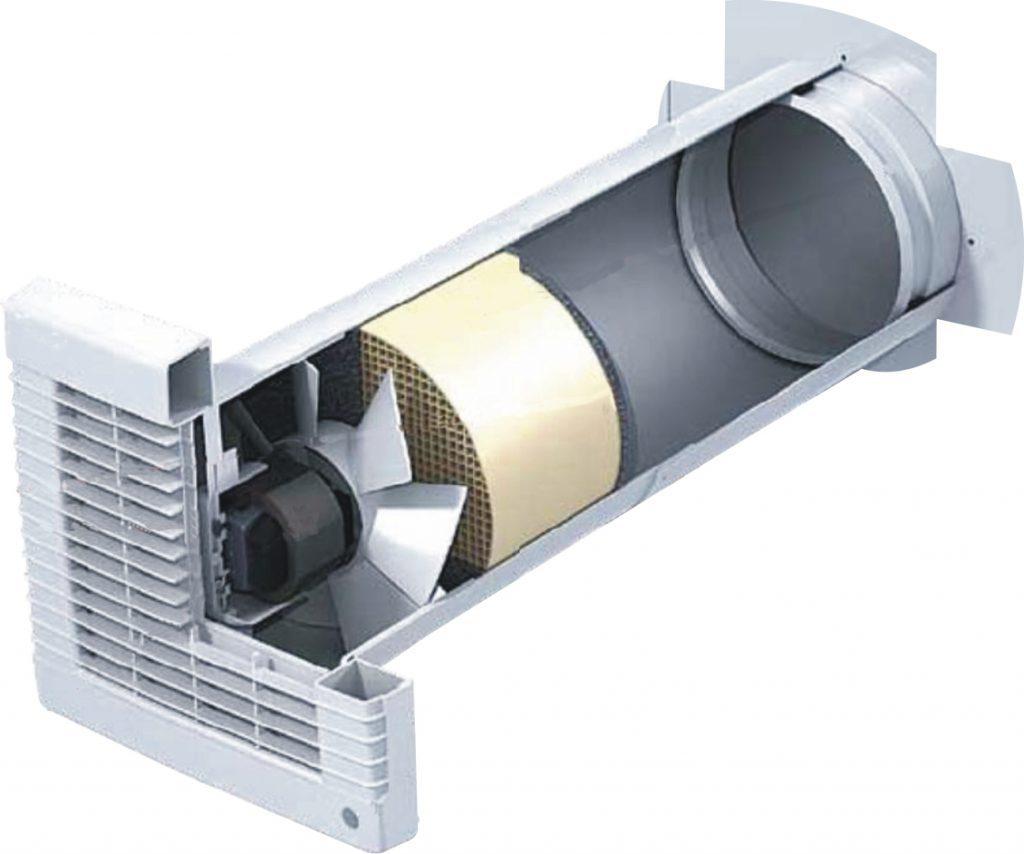 Схема устройства вентканала принудительной вентиляции