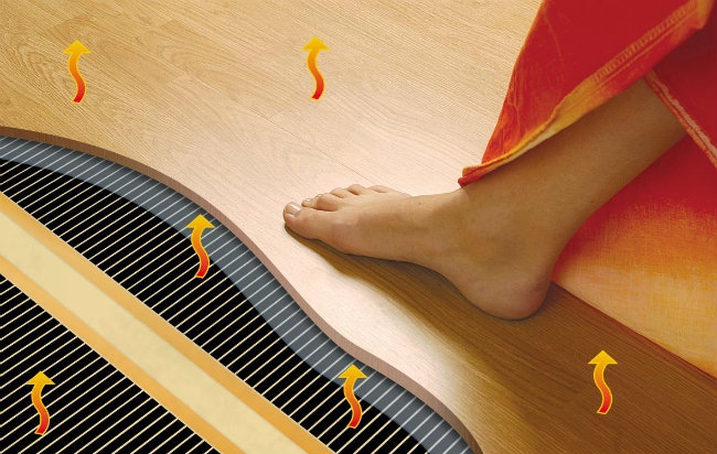 Инфракрасное отопление частного дома