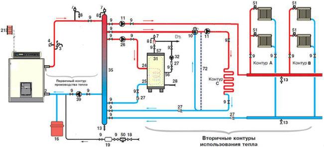 Схема газового отопления частного отопления
