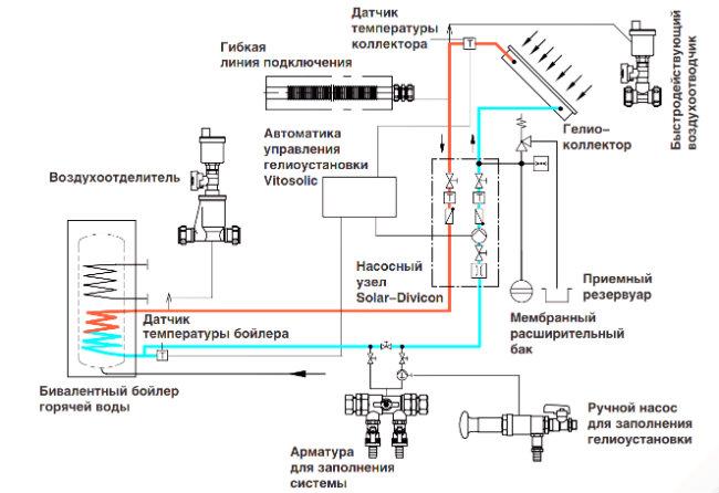 Геоколлекторные системы отопления