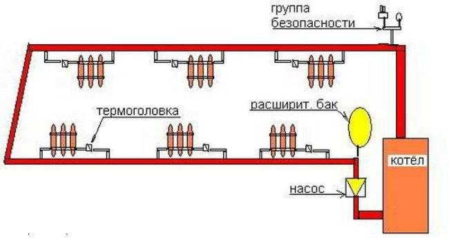 """Система отопления """"Ленинградка"""""""