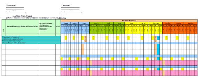 График обслуживание вентиляционных систем