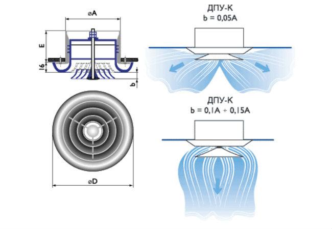 Монтаж диффузора вентиляции