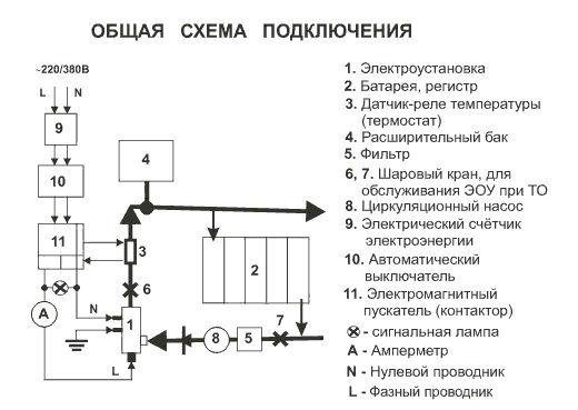 Схема подключения электродного котла