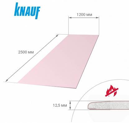 ГКЛВ марки Knauf