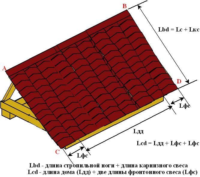 Двухскатная конструкция