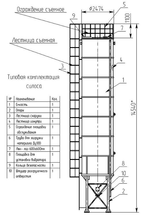 Комплектация цементного хранилища