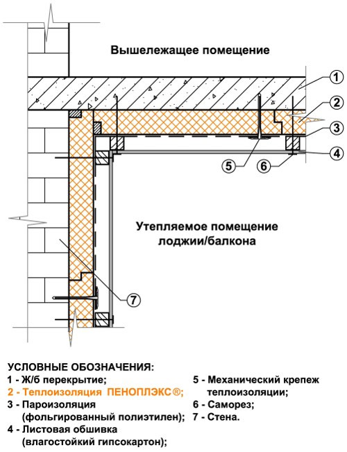 Монтаж плит Penoplex
