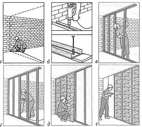 Монтаж стенки по шагам