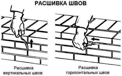 Обработка вертикальных и горизонтальных швов