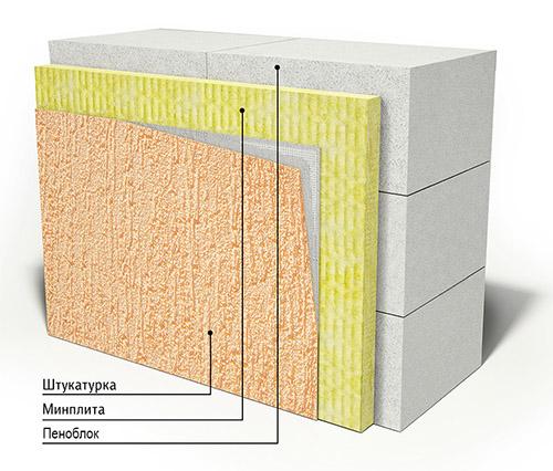 Оштукатуривание стен дома