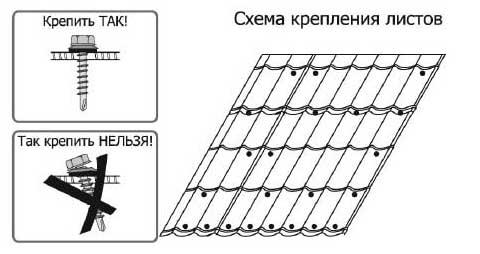 Правила крепежа листов