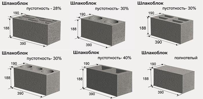 Разновидности шлакобетонных изделий