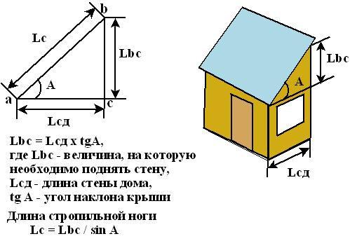 Расчет конструкции