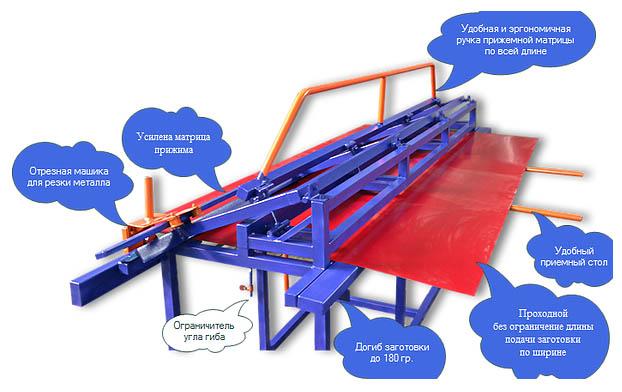 Ручное оборудование для производства профнастила