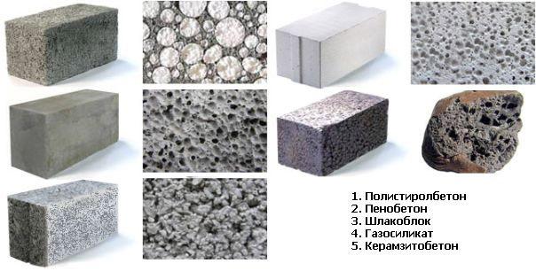Структура разных стройматериалов