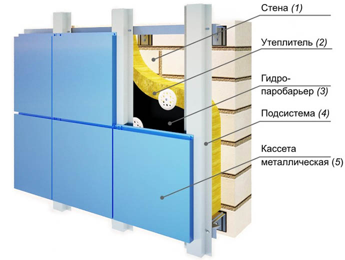 Схема монтажа металлокассет