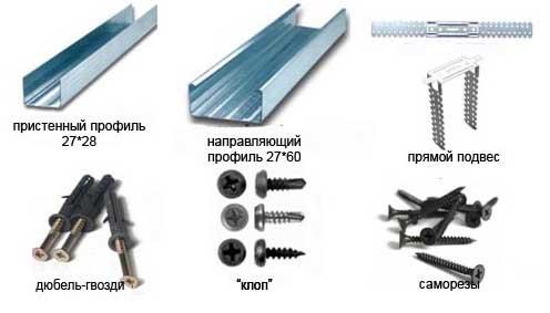 Типы креплений