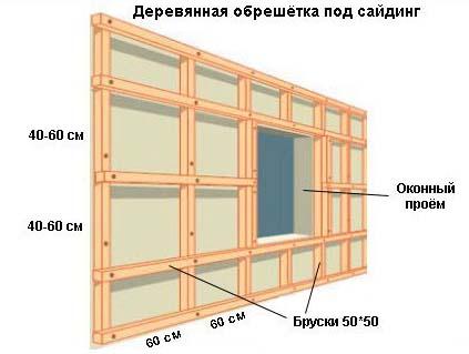 Установка деревянной обрешетки