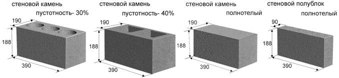 Формы блоков