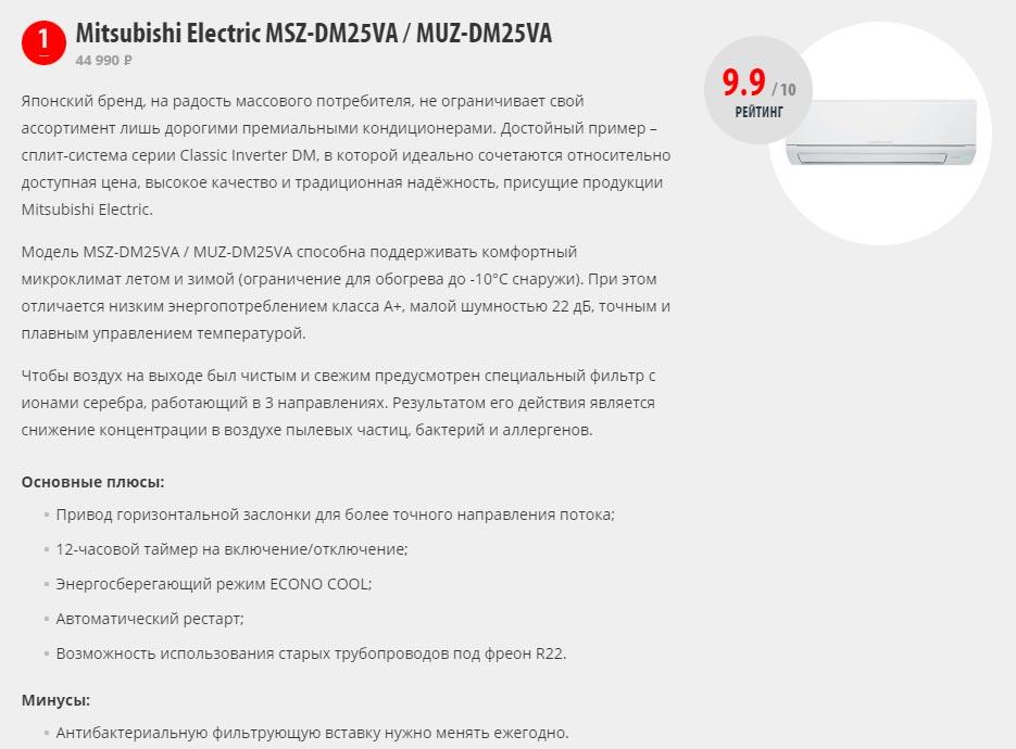 характеристики кондиционера Mitsubishi Electric